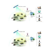 Sistema de Gerenciamento Inteligente de Despacho de Veículos Mine GPS