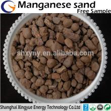 Manganerz Preis, Mangan zum Verkauf