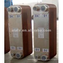 Alfa laval associés échangeur à plaques brasées