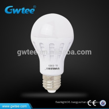 hot sale alibaba Home energy saving lighting led bulb cheaper price