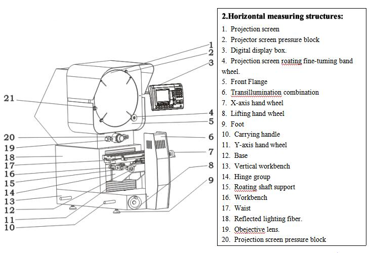 Horizontal profile projector structure