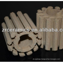 Ceramic Heater Element