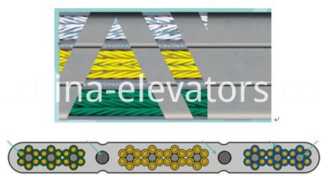 Elevator Traveling Cable with Supporting Steel Core