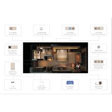 Zigbee smart home hub