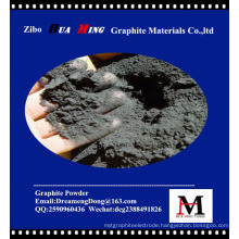 China factory direct supply high FC graphite powder