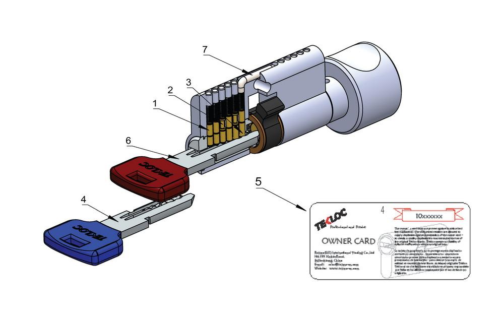 Knob sided computer key euro cylinder