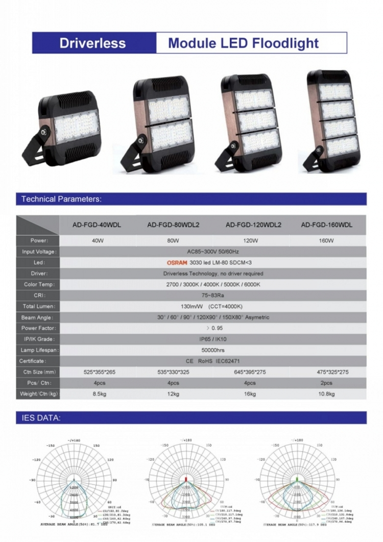 160w Modular Driverless LED Floodlight