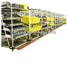 Prateleiras ajustáveis da cremalheira do armazenamento do shelving do aço, cremalheiras de vidro industriais cremalheira do fluxo da caixa da engrenagem