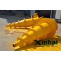 Filtro de hidrociclone, equipamento de classificação Hydrocyclone Machine Manufacturer Group Introduction