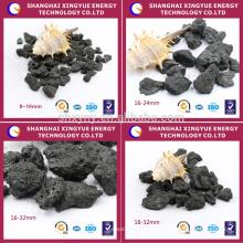 Hochwertiger niedrigster Schwefel, niedriger Phosphor-Metallurgischer Koks
