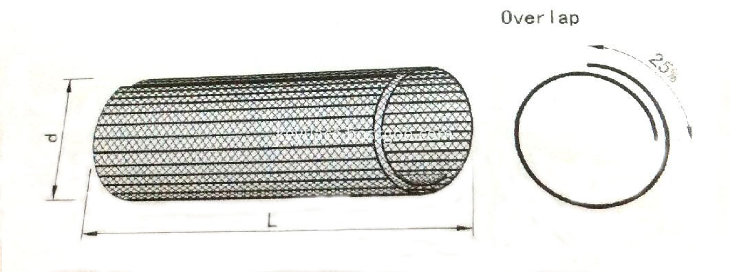 ZSC Open Self-roll Type Braided Sleeve size