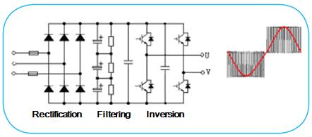 medium voltage drives ppt