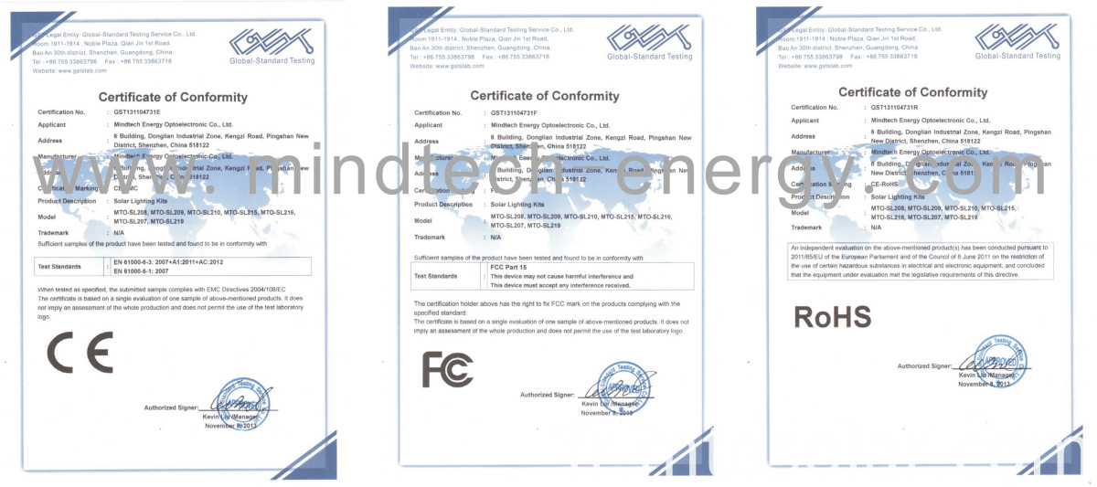 kit combined certificates1
