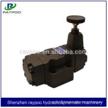 yuken pressure regulating valve
