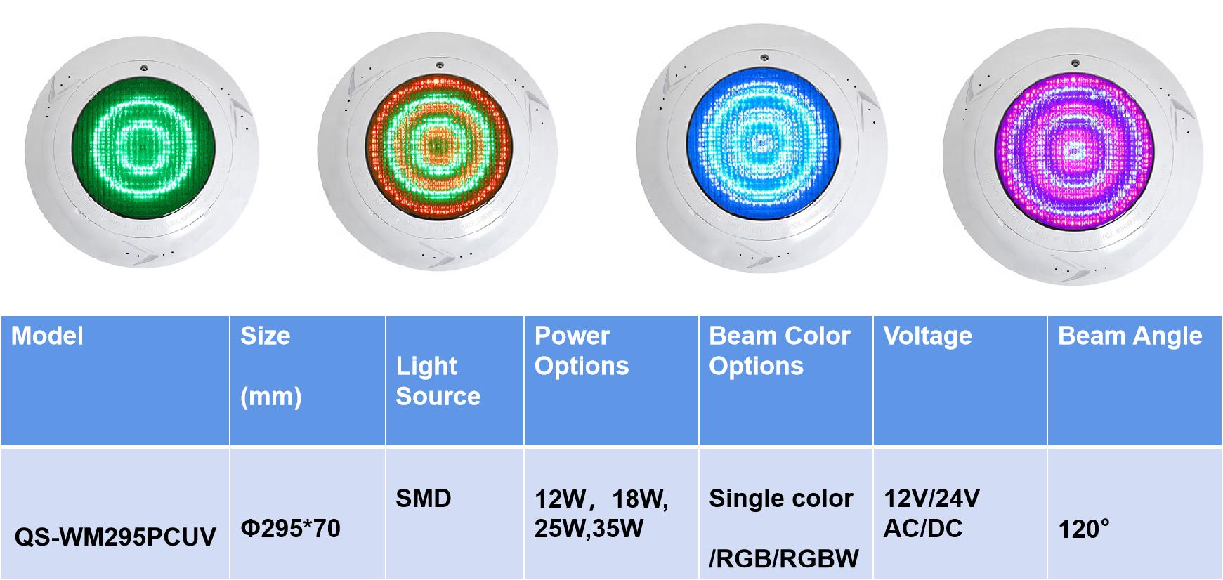 New design pool light