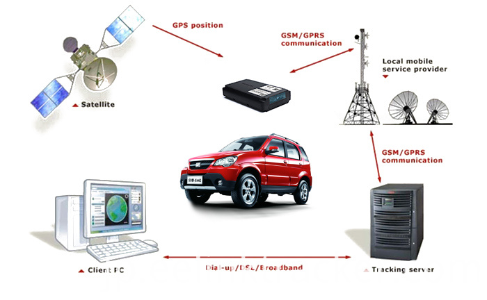 1 Month Standby GPS Tracker for Car