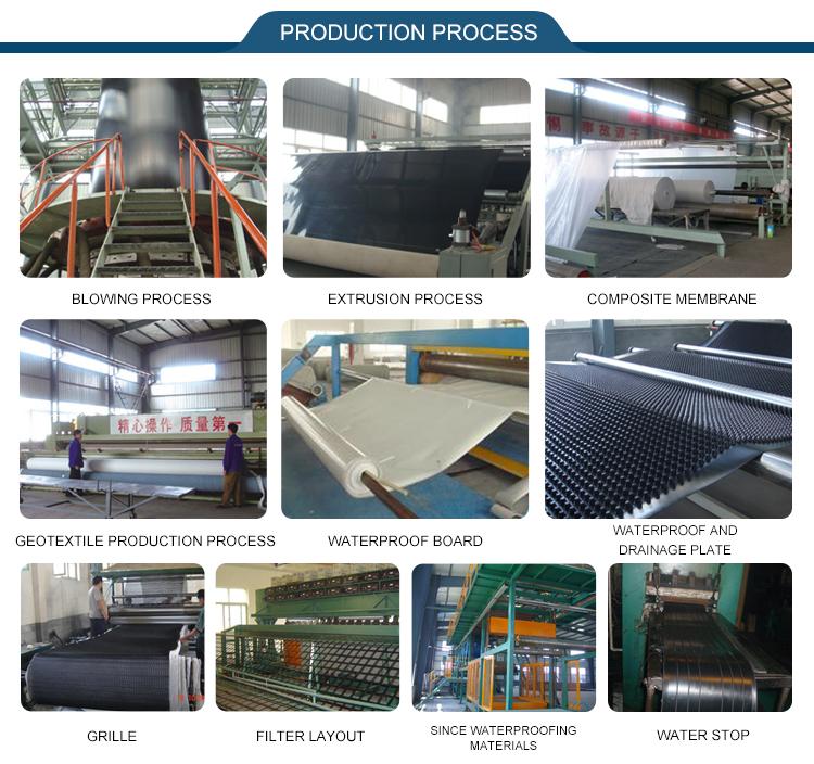 Production Process _02