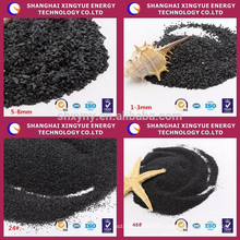 30/80 mesh 85% Al2O3 Black Fused Alumina/ Aluminium Oxide Polishing Powder