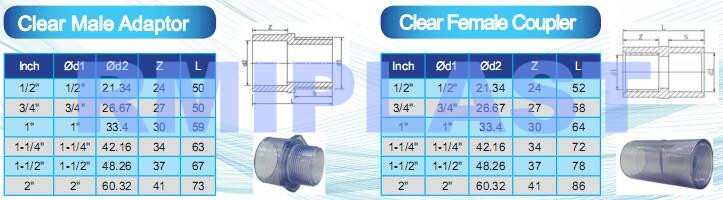 Clear Pvc Female Adaptor Ansi
