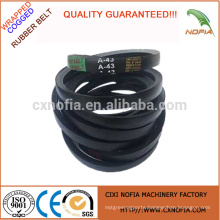 Oil and Heat Resistant Rubber Belt