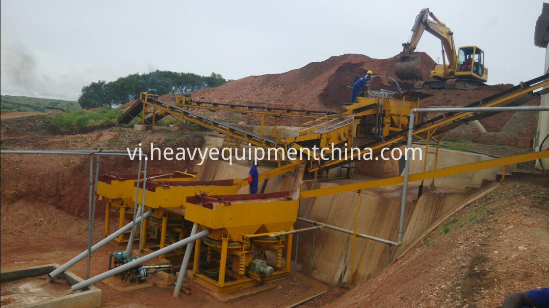 Placer Mining Equipment For Sale