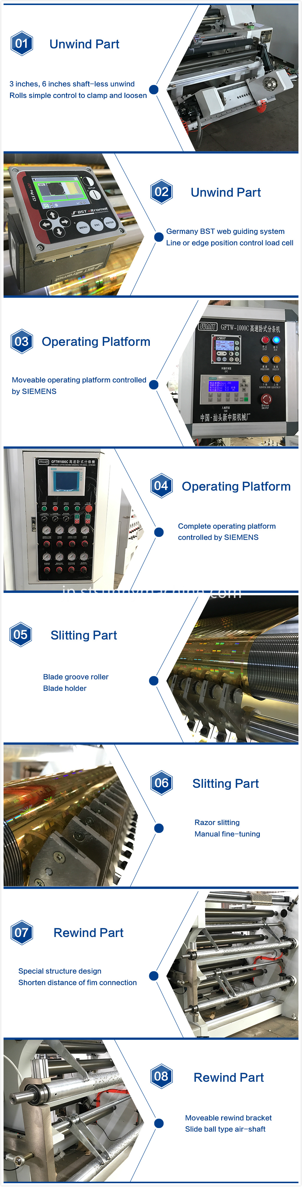 slitter and rewinder machine