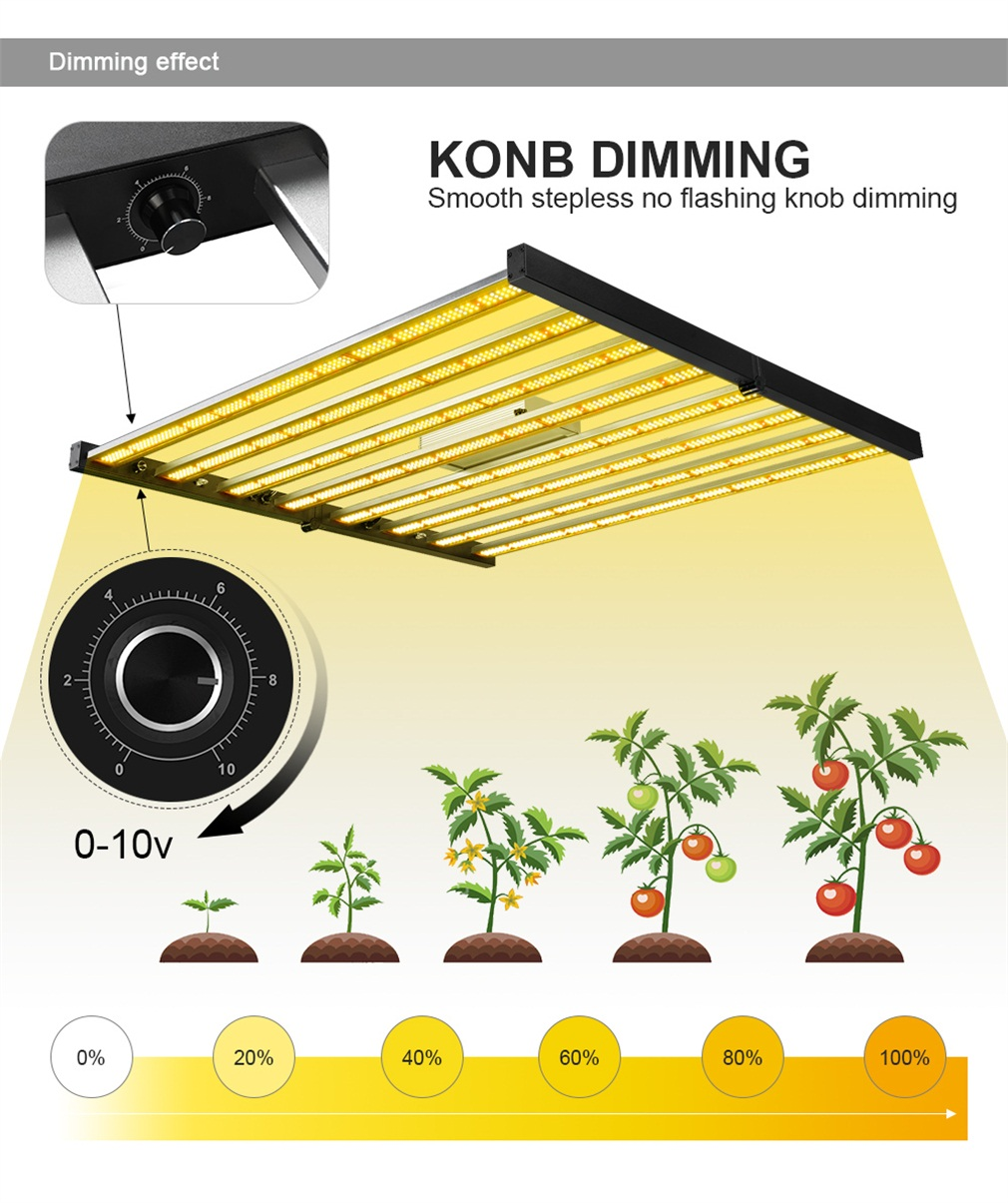 600W Grow Lights for Planting