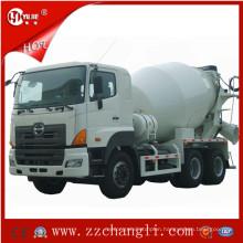 Small Concrete Mixer Truck, Small Concrete Mixer Truck for Sale