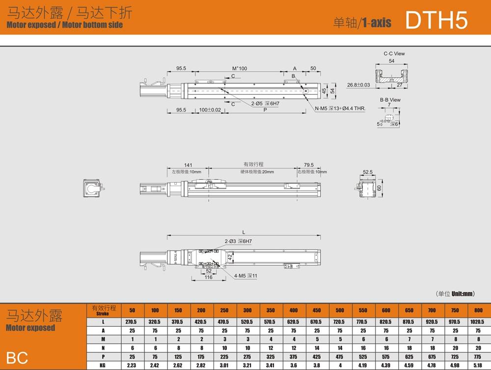 SMC embedded module