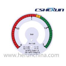 Electronic Contact Gauge Dial Plates