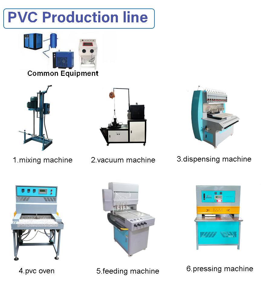 pvc making line