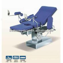 Многофункциональный ручной рабочий стол для BEDS BIRTHING