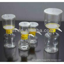 laboratory vacuum filtration