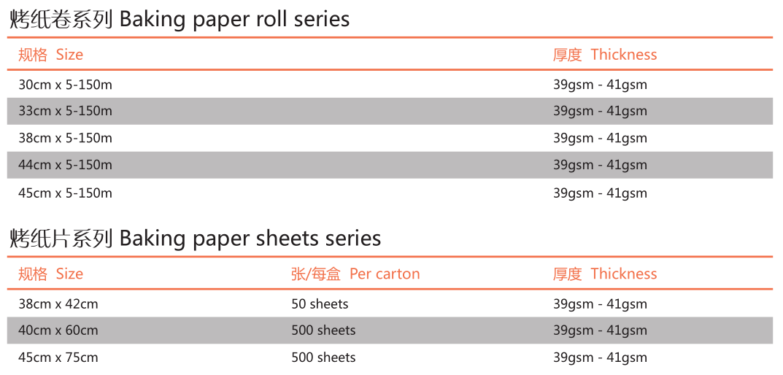 baking paper sheets