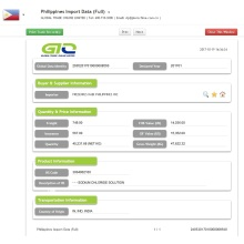 Sodium Chloride Philippines Import Data