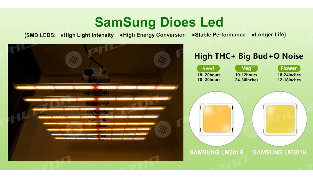 Samsung Led Chip Grow Light Bar