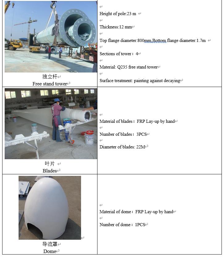 100kw Wind Grid Turbine