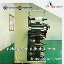 Laser slitting machine price