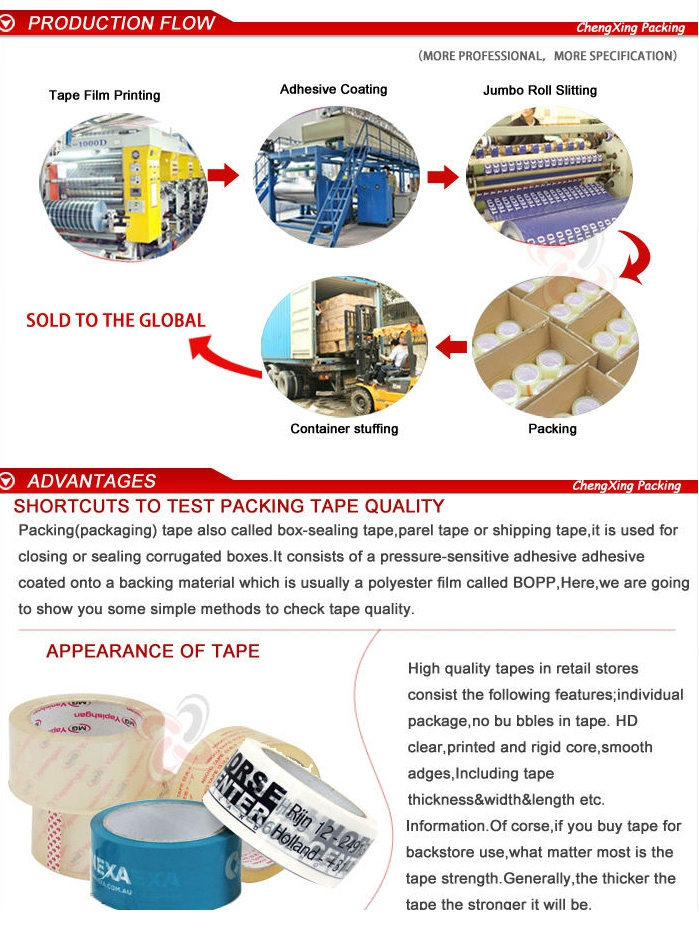 adhesive tape production process