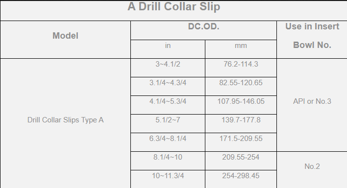 type a slips