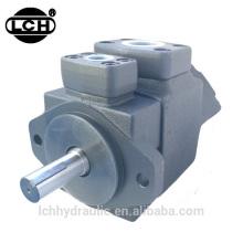 baixa velocidade de alta eficiência variável de baixo ruído hidráulico de pressão limitada bomba de palhetas variável