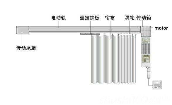 Permanent Magnet  Gear Motor