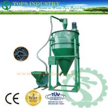 Separador de fibra (tops-1100)