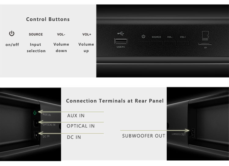 Soundbar Speaker Input Interface