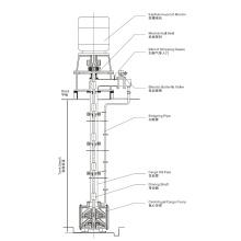 Elektromotorbetriebene Tauchpumpe für Öl / Chemikalientanker