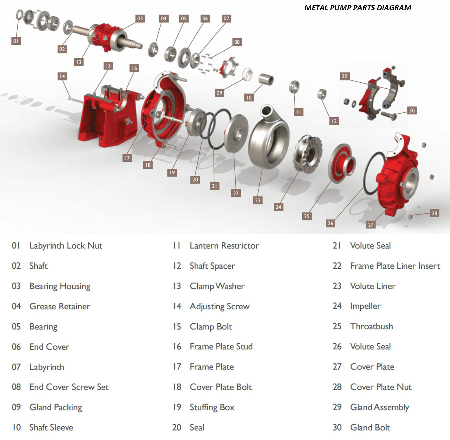 METAL PUMP PARTS DIAGRAM