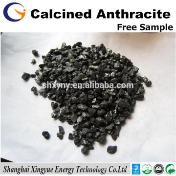 98% CAC/CPC/GPC Carbon raiser