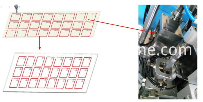 Non-Contact Smart Card Strip Module Mounting Machine