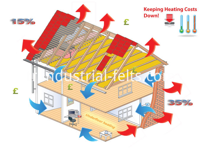 loft-cavity-wall-insulation