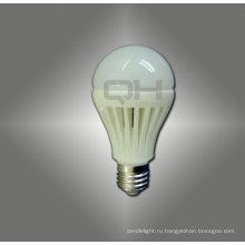 лампы Светодиодные трубки